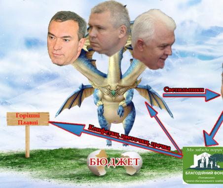 Ручні депутати: Мер Горішніх Плавнів Биков «диригує» голосуванням