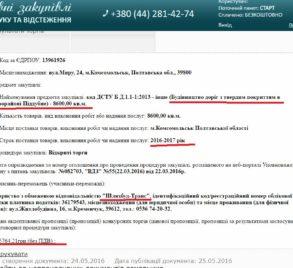 Чиновники Горішніх Плавнів «хороші» арифметики, тому переплачують на торгах більше 200 тисяч гривень