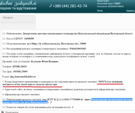 У Горішніх Плавнях встановлять системи автополиву майже за 7 млн. грн.